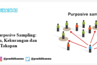 Purposive-Sampling